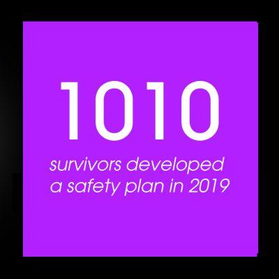 safetyplanstat